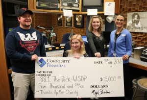Community Financial Check Presentation 2016